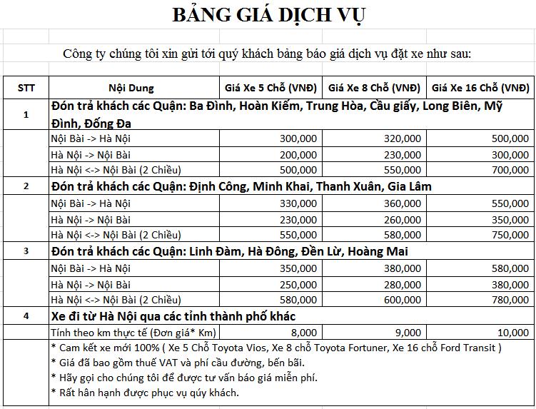 Bảng giá dịch vụ xe đưa đón sân bay Nội Bài