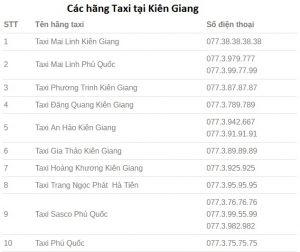 Danh sách các hãng taxi tại sân bay Rạch Giá